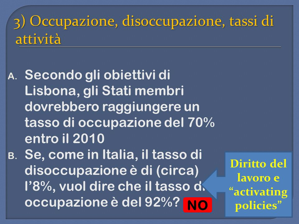 3) Occupazione, disoccupazione, tassi di attività A. Secondo gli obiettivi di Lisbona, gli Stati membri dovrebbero raggiungere un tasso di occupazione