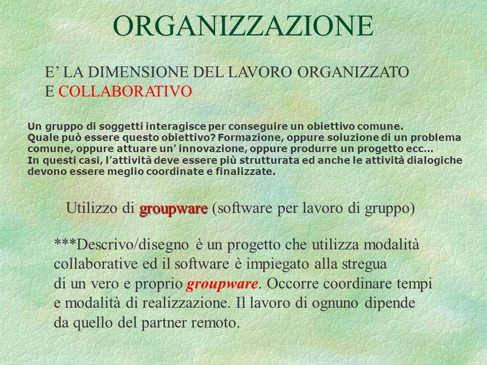 ORGANIZZAZIONE E' LA DIMENSIONE DEL LAVORO ORGANIZZATO E COLLABORATIVO groupware Utilizzo di groupware (software per lavoro di gruppo) Un gruppo di soggetti interagisce per conseguire un obiettivo comune.