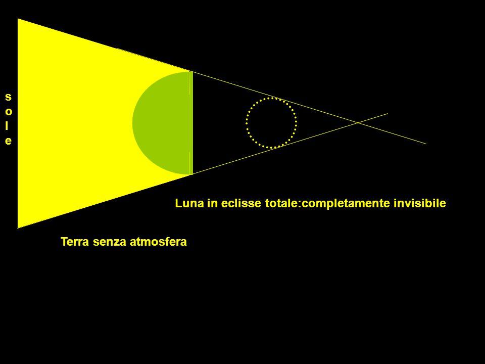 solesole Terra con atmosfera Luna jn eclisse totale:colorazione arancione scuro La luce solare, specialmente nella componente a bassa frequenza, subisce rifrazione per effetto della atmosfera e in parte giunge a illuminare la luna