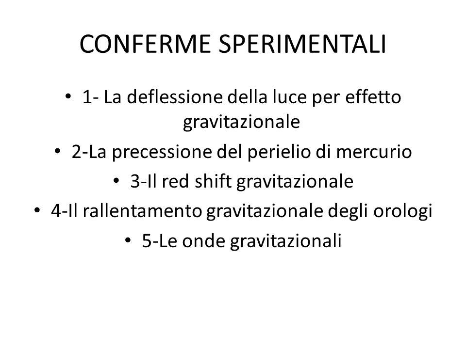 CONFERME SPERIMENTALI 1- La deflessione della luce per effetto gravitazionale 2-La precessione del perielio di mercurio 3-Il red shift gravitazionale 4-Il rallentamento gravitazionale degli orologi 5-Le onde gravitazionali