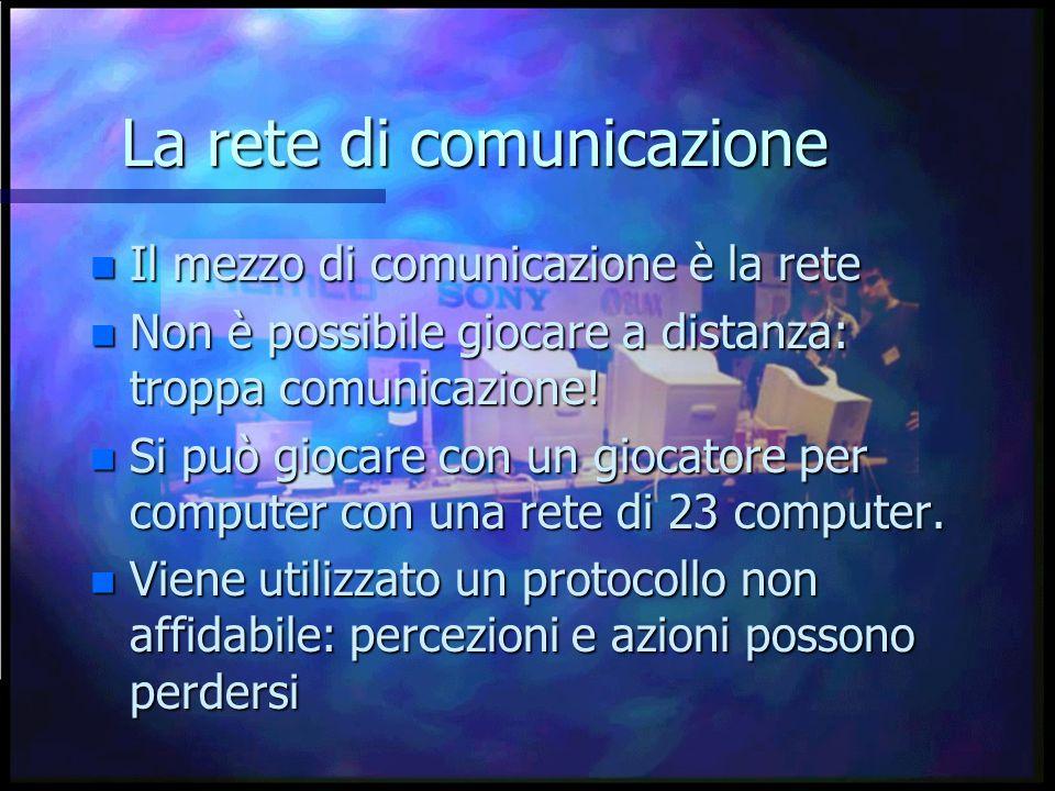 La rete di comunicazione n Il mezzo di comunicazione è la rete n Non è possibile giocare a distanza: troppa comunicazione.