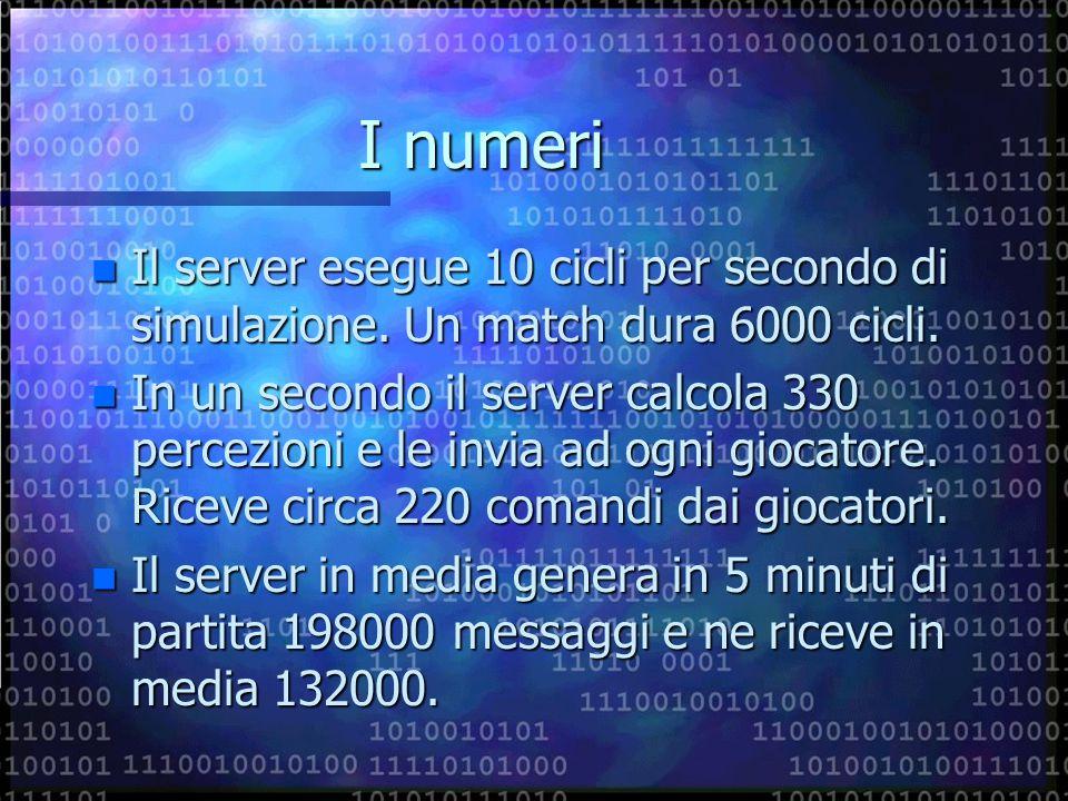 I numeri n Il server esegue 10 cicli per secondo di simulazione.