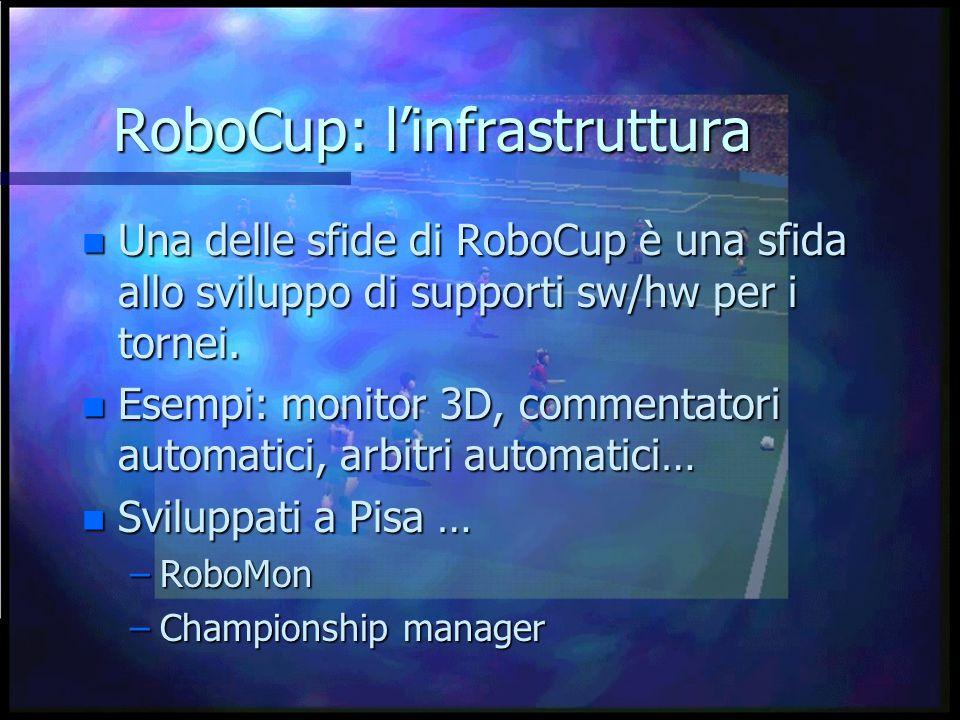 RoboCup: l'infrastruttura n Una delle sfide di RoboCup è una sfida allo sviluppo di supporti sw/hw per i tornei.