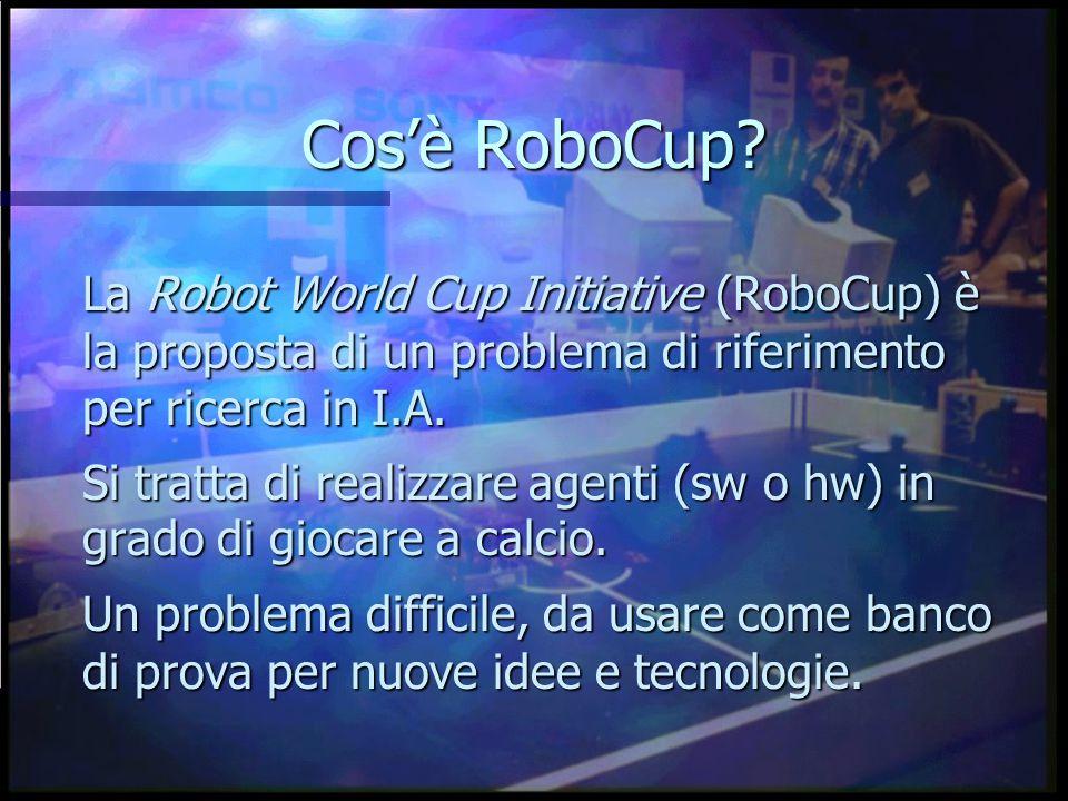 Cos'è RoboCup.