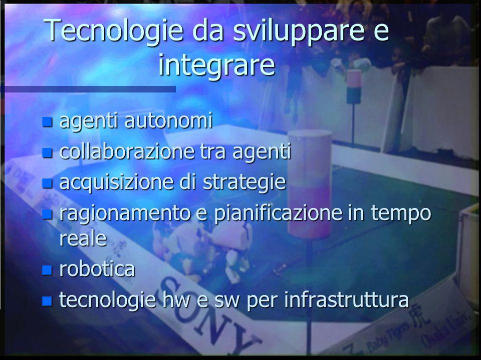 Tecnologie da sviluppare e integrare n agenti autonomi n collaborazione tra agenti n acquisizione di strategie n ragionamento e pianificazione in tempo reale n robotica n tecnologie hw e sw per infrastruttura