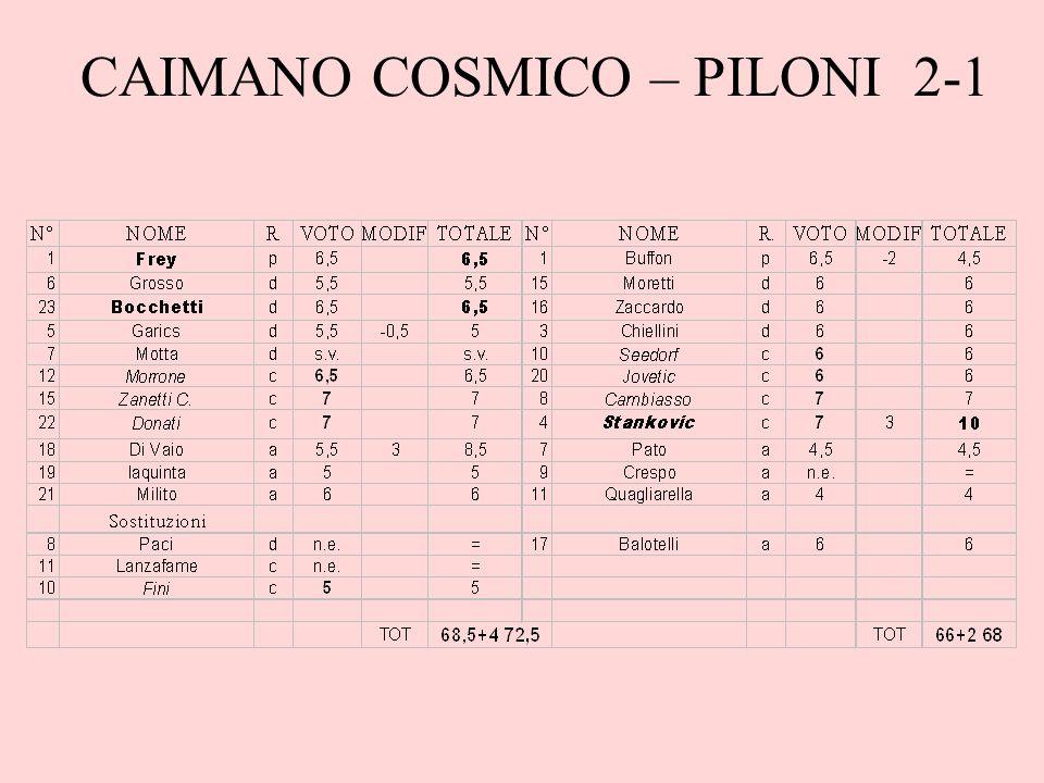 CAIMANO COSMICO – PILONI 2-1