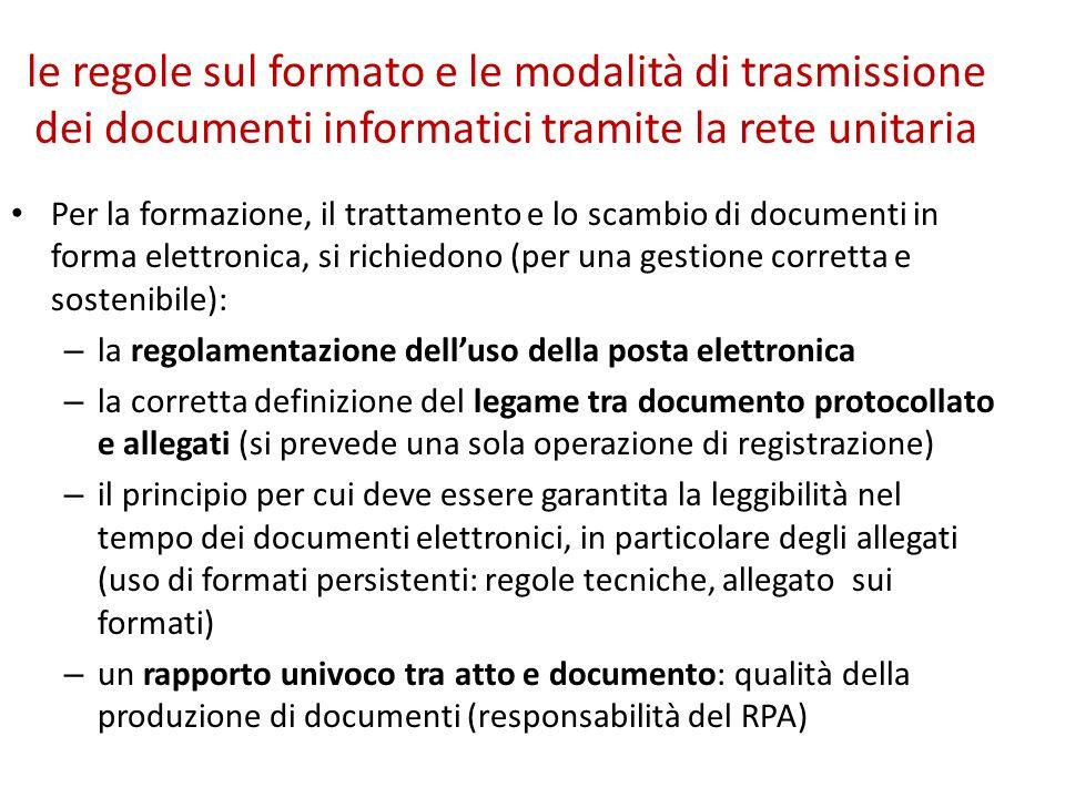 le regole sul formato e le modalità di trasmissione dei documenti informatici tramite la rete unitaria Per la formazione, il trattamento e lo scambio