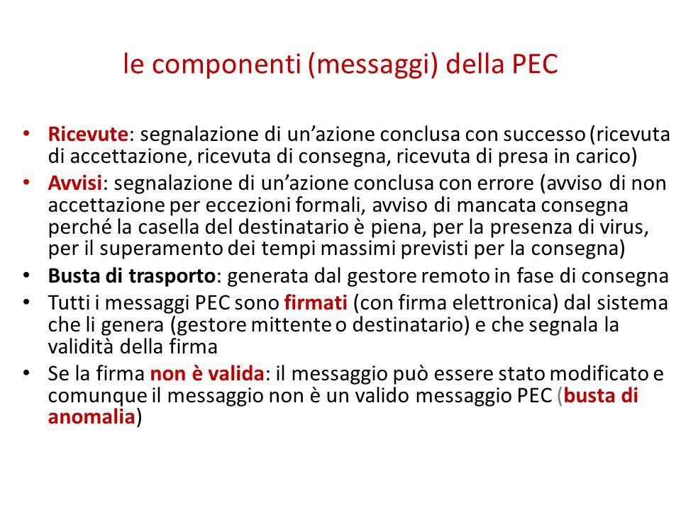 le componenti (messaggi) della PEC Ricevute: segnalazione di un'azione conclusa con successo (ricevuta di accettazione, ricevuta di consegna, ricevuta