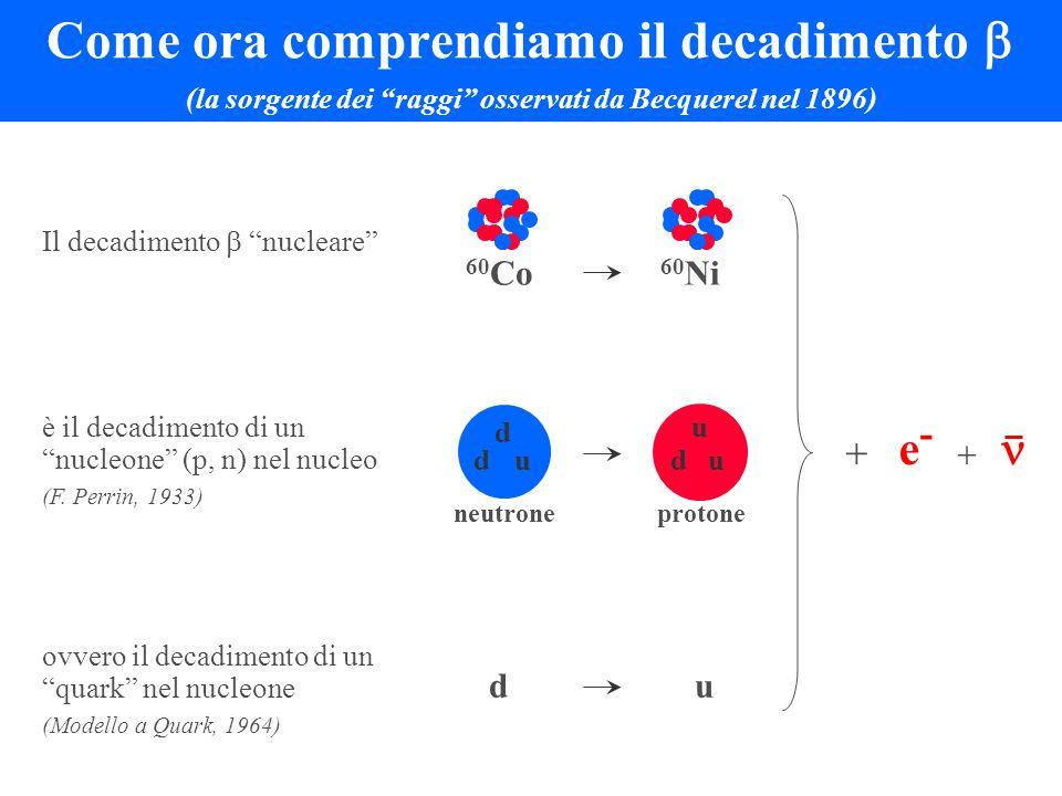 Come ora comprendiamo il decadimento  (la sorgente dei raggi osservati da Becquerel nel 1896)  e -  è il decadimento di un nucleone (p, n) nel nucleo (F.