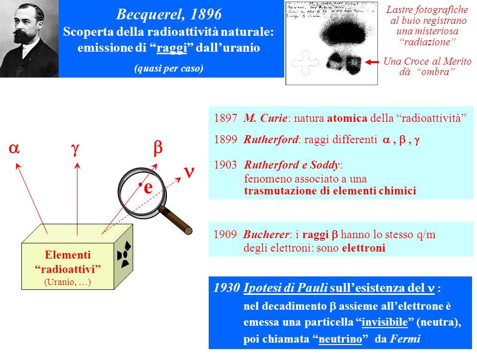 Becquerel, 1896 Scoperta della radioattività naturale: emissione di raggi dall'uranio (quasi per caso) Lastre fotografiche al buio registrano una misteriosa radiazione Una Croce al Merito dà ombra e 1909 Bucherer: i raggi  hanno lo stesso q/m degli elettroni: sono elettroni 1897 M.