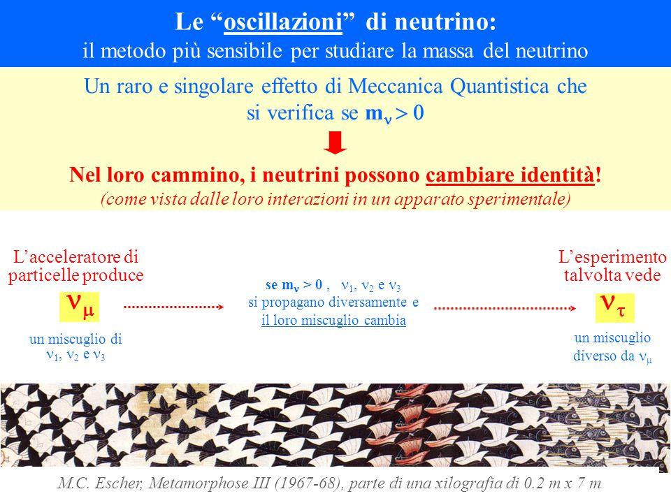 Le oscillazioni di neutrino: il metodo più sensibile per studiare la massa del neutrino Un raro e singolare effetto di Meccanica Quantistica che si verifica se m    Nel loro cammino, i neutrini possono cambiare identità.