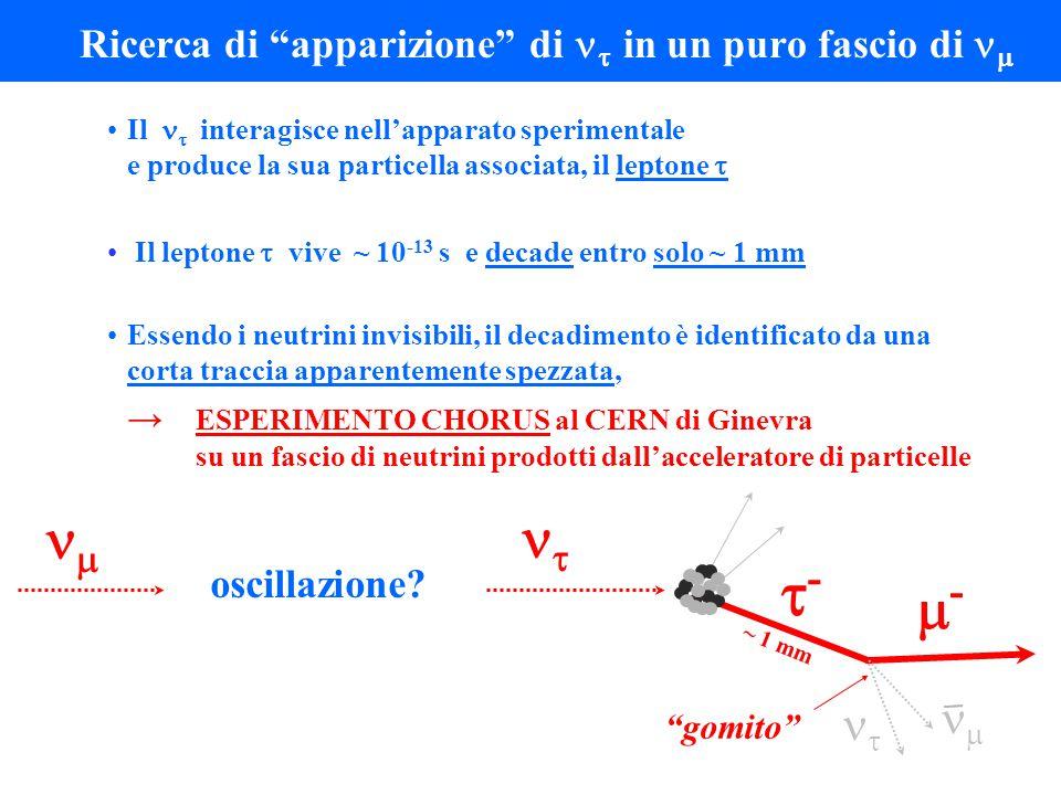 """Ricerca di """"apparizione"""" di  in un puro fascio di   oscillazione?  Il  interagisce nell'apparato sperimentale e produce la sua particella assoc"""