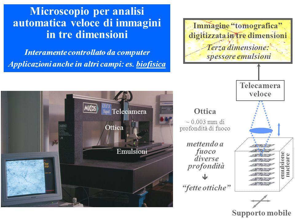 Microscopio per analisi automatica veloce di immagini in tre dimensioni Interamente controllato da computer Applicazioni anche in altri campi: es. bio