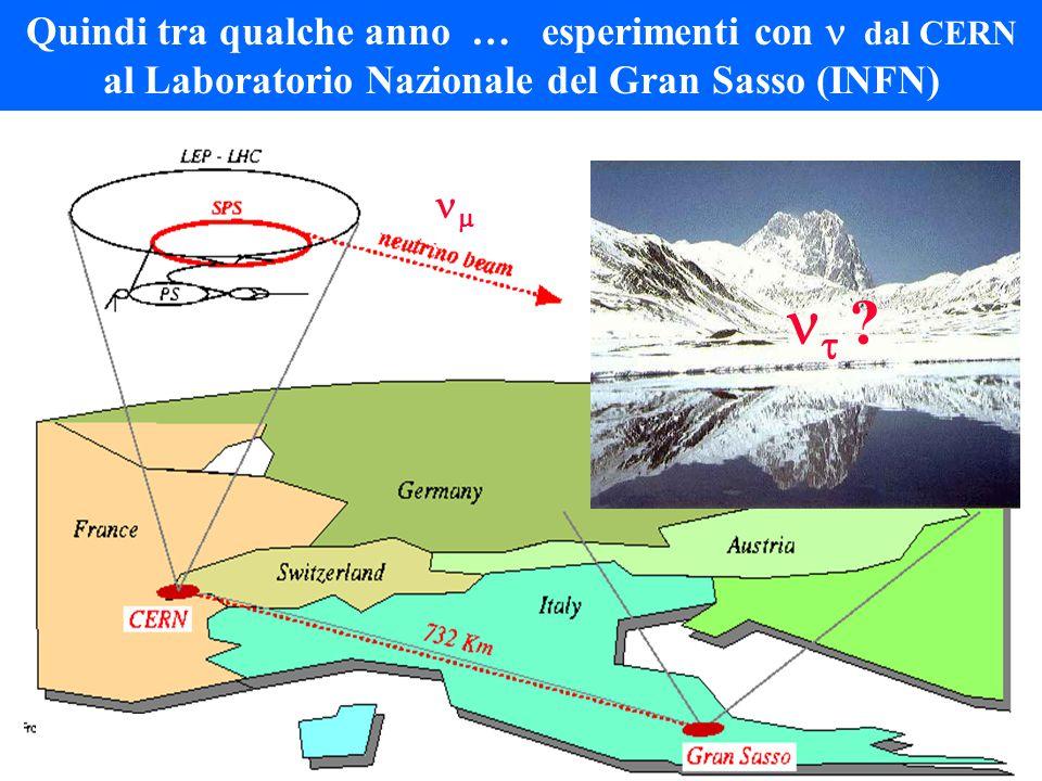  ?  Quindi tra qualche anno … esperimenti con dal CERN al Laboratorio Nazionale del Gran Sasso (INFN)