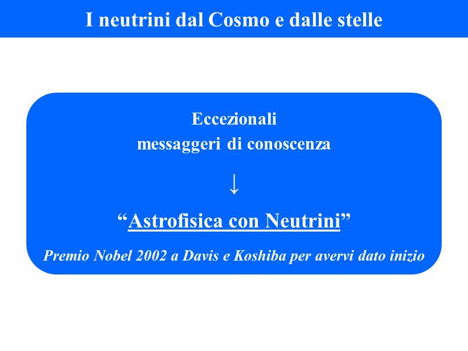 I neutrini dal Cosmo e dalle stelle Eccezionali messaggeri di conoscenza ↓ Astrofisica con Neutrini Premio Nobel 2002 a Davis e Koshiba per avervi dato inizio