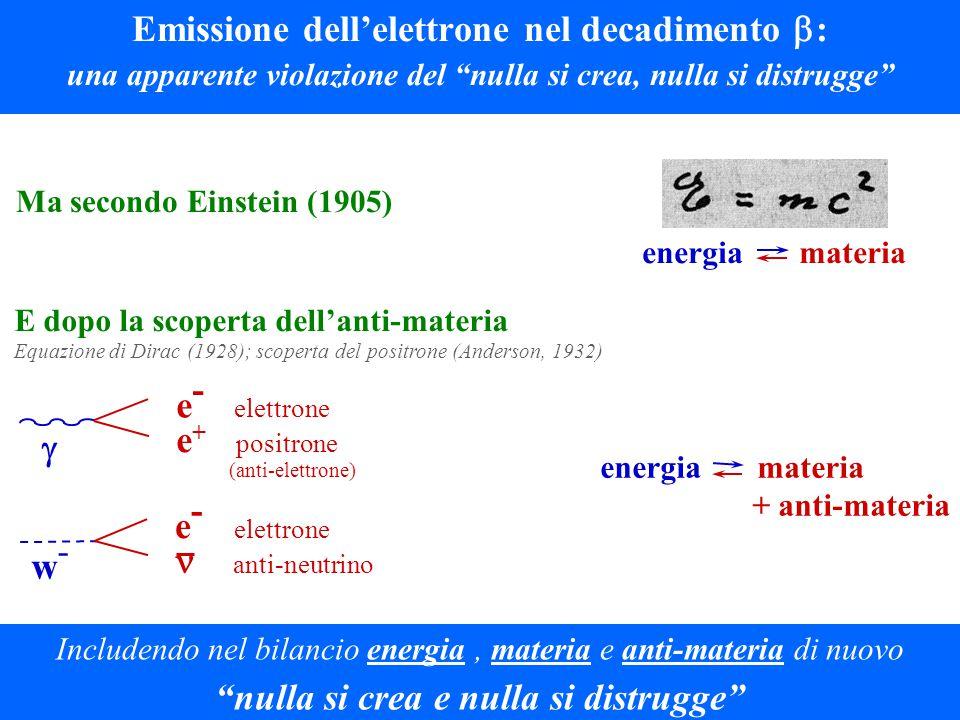 Emissione dell'elettrone nel decadimento  : una apparente violazione del nulla si crea, nulla si distrugge  e - elettrone e + positrone (anti-elettrone) w-w- e - elettrone   anti-neutrino E dopo la scoperta dell'anti-materia Equazione di Dirac (1928); scoperta del positrone (Anderson, 1932) energia materia + anti-materia Ma secondo Einstein (1905) energia materia Includendo nel bilancio energia, materia e anti-materia di nuovo nulla si crea e nulla si distrugge