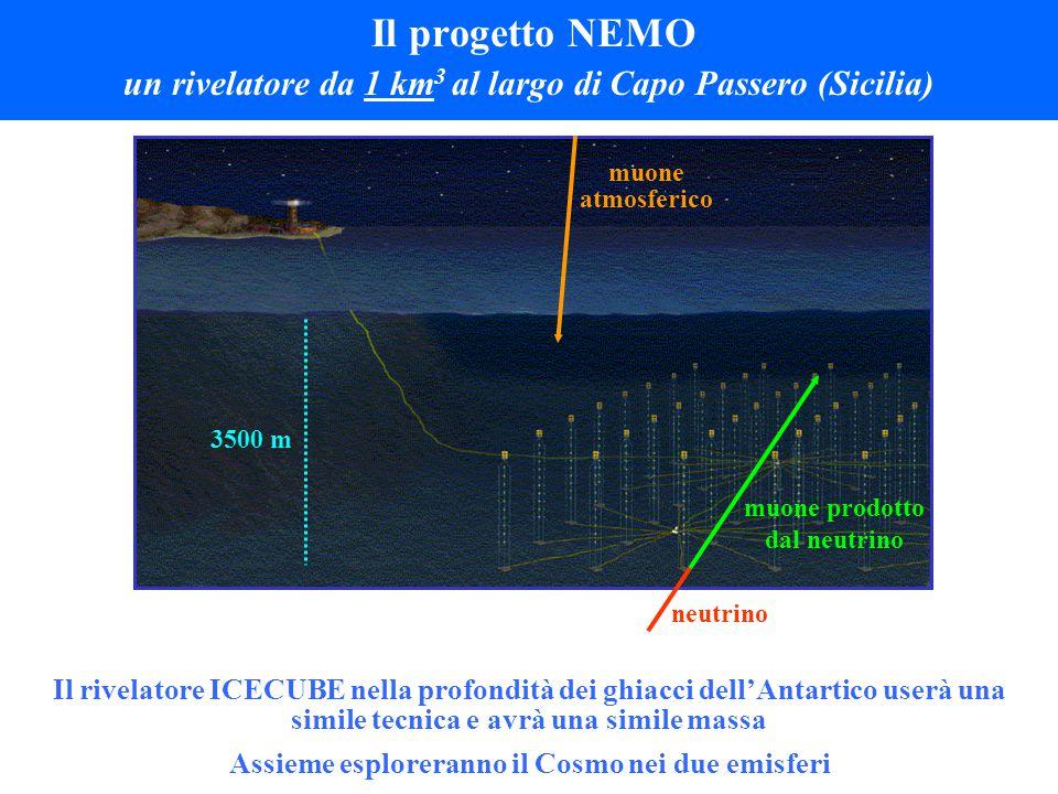 Il progetto NEMO un rivelatore da 1 km 3 al largo di Capo Passero (Sicilia) Il rivelatore ICECUBE nella profondità dei ghiacci dell'Antartico userà una simile tecnica e avrà una simile massa Assieme esploreranno il Cosmo nei due emisferi neutrino muone prodotto dal neutrino muone atmosferico 3500 m