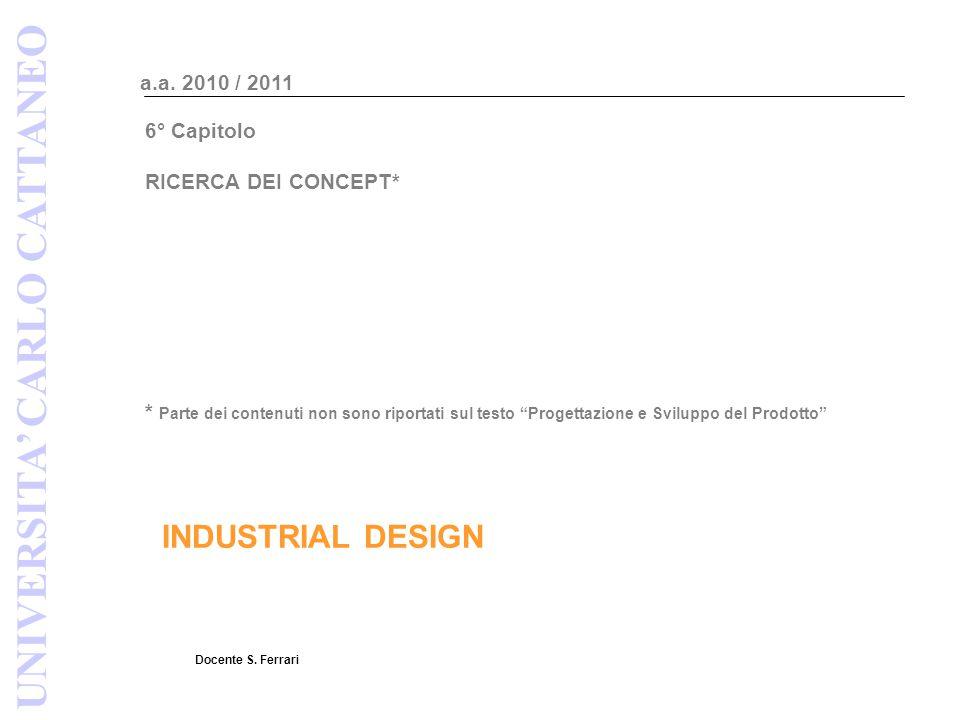 INDUSTRIAL DESIGN Docente S. Ferrari a.a.