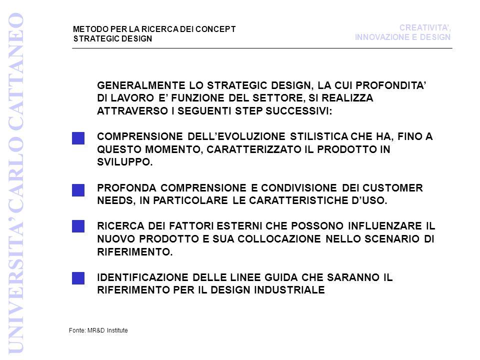 METODO PER LA RICERCA DEI CONCEPT STRATEGIC DESIGN Fonte: MR&D Institute UNIVERSITA' CARLO CATTANEO CREATIVITA', INNOVAZIONE E DESIGN GENERALMENTE LO STRATEGIC DESIGN, LA CUI PROFONDITA' DI LAVORO E' FUNZIONE DEL SETTORE, SI REALIZZA ATTRAVERSO I SEGUENTI STEP SUCCESSIVI: COMPRENSIONE DELL'EVOLUZIONE STILISTICA CHE HA, FINO A QUESTO MOMENTO, CARATTERIZZATO IL PRODOTTO IN SVILUPPO.