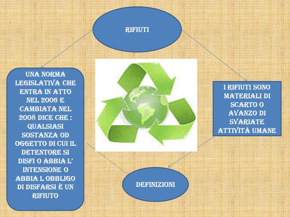 Rifiuti I rifiuti sono materiali di scarto o avanzo di svariate attività umane Una norma legislativa che entra in atto nel 2006 e cambiata nel 2008 di