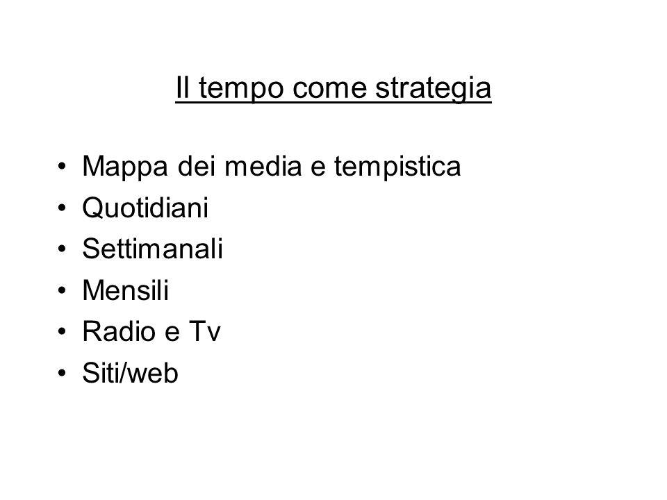 Il tempo come strategia Mappa dei media e tempistica Quotidiani Settimanali Mensili Radio e Tv Siti/web