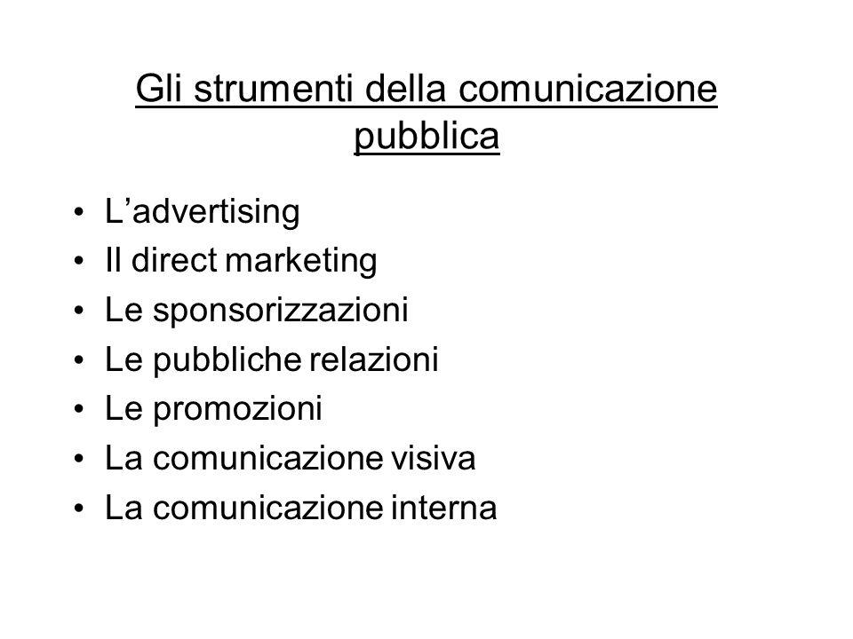 Gli strumenti della comunicazione pubblica L'advertising Il direct marketing Le sponsorizzazioni Le pubbliche relazioni Le promozioni La comunicazione
