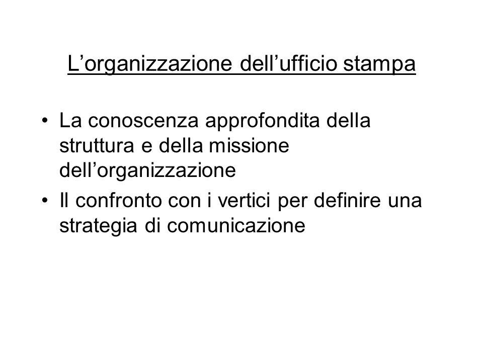 L'organizzazione dell'ufficio stampa La conoscenza approfondita della struttura e della missione dell'organizzazione Il confronto con i vertici per de
