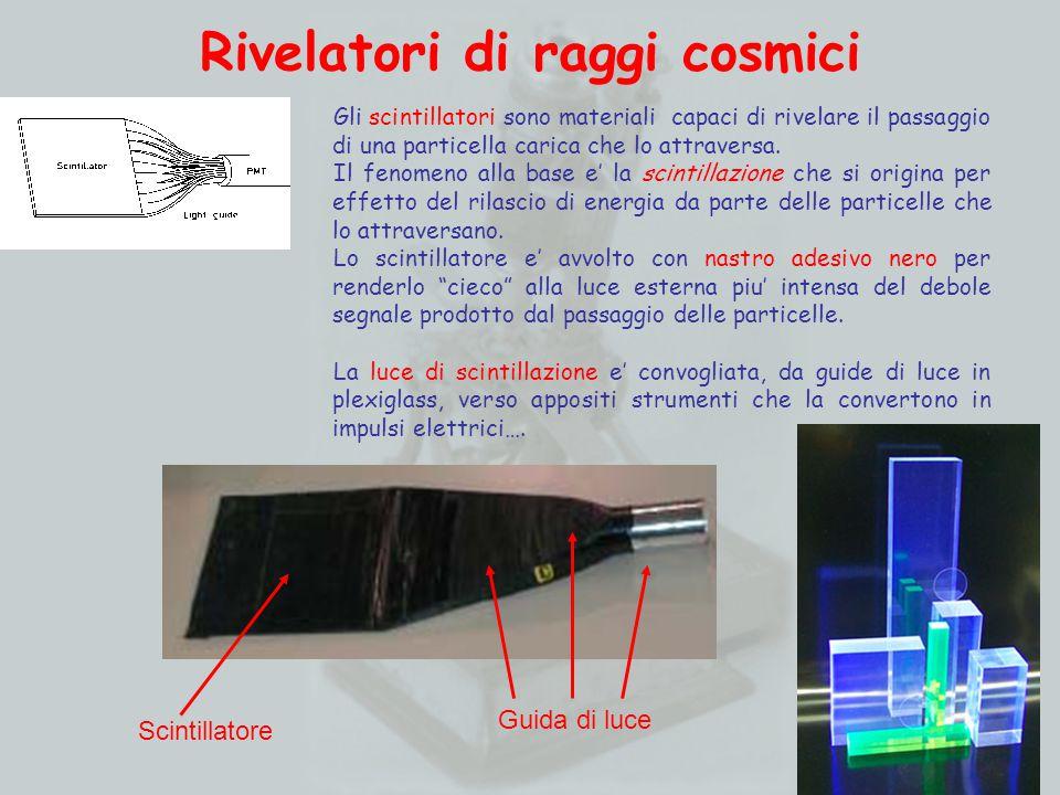 Rivelatori di raggi cosmici Gli scintillatori sono materiali capaci di rivelare il passaggio di una particella carica che lo attraversa.