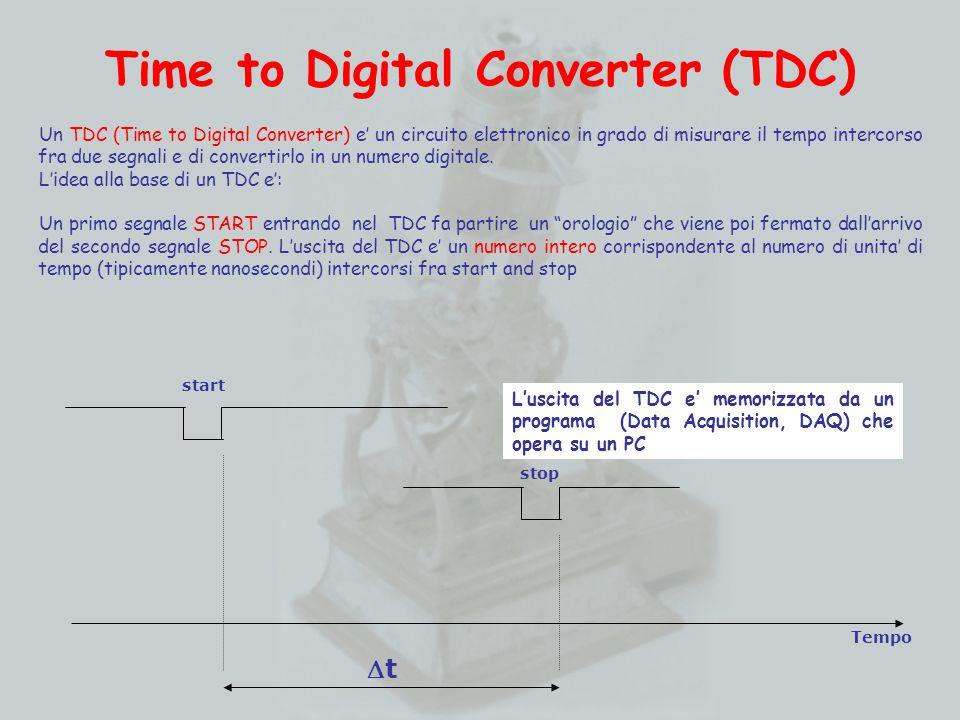 Time to Digital Converter (TDC) Tempo start stop tt L'uscita del TDC e' memorizzata da un programa (Data Acquisition, DAQ) che opera su un PC Un TDC (Time to Digital Converter) e' un circuito elettronico in grado di misurare il tempo intercorso fra due segnali e di convertirlo in un numero digitale.