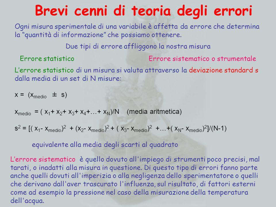 Brevi cenni di teoria degli errori Ogni misura sperimentale di una variabile è affetta da errore che determina la quantità di informazione che possiamo ottenere.