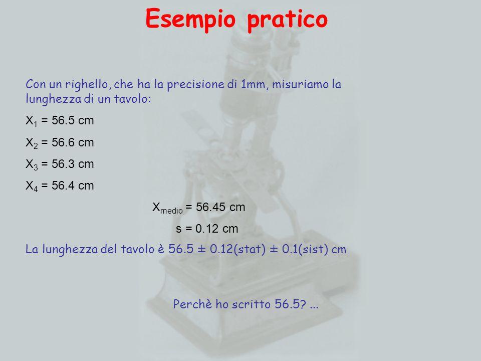 Esempio pratico Con un righello, che ha la precisione di 1mm, misuriamo la lunghezza di un tavolo: X 1 = 56.5 cm X 2 = 56.6 cm X 3 = 56.3 cm X 4 = 56.4 cm X medio = 56.45 cm s = 0.12 cm La lunghezza del tavolo è 56.5 ± 0.12(stat) ± 0.1(sist) cm Perchè ho scritto 56.5 ...