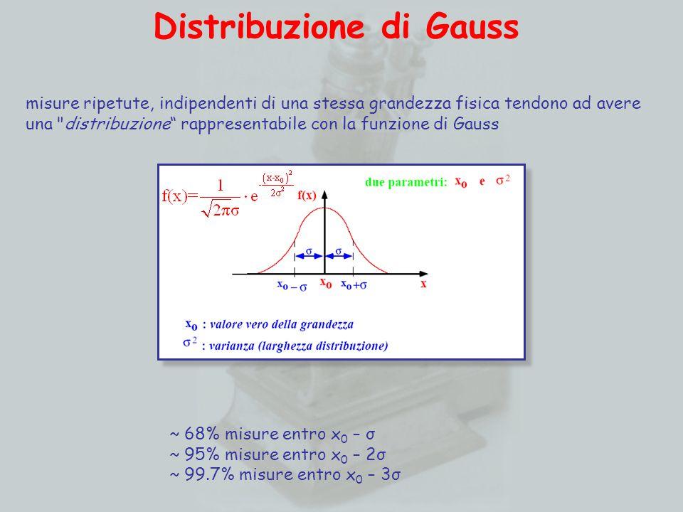 misure ripetute, indipendenti di una stessa grandezza fisica tendono ad avere una distribuzione rappresentabile con la funzione di Gauss Distribuzione di Gauss ~ 68% misure entro x 0 – σ ~ 95% misure entro x 0 – 2σ ~ 99.7% misure entro x 0 – 3σ
