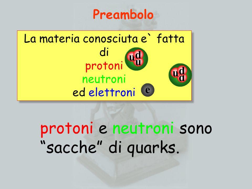 La materia conosciuta e` fatta di protoni neutroni ed elettroni La materia conosciuta e` fatta di protoni neutroni ed elettroni u u d d u d e protoni e neutroni sono sacche di quarks.
