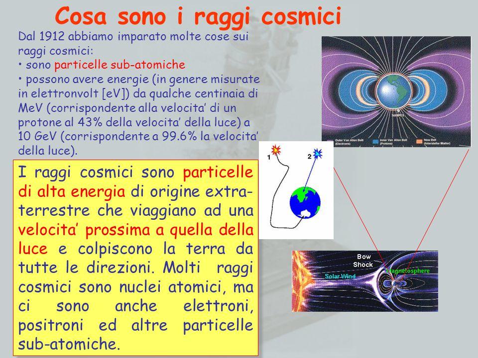 Cosa sono i raggi cosmici Dal 1912 abbiamo imparato molte cose sui raggi cosmici: sono particelle sub-atomiche possono avere energie (in genere misurate in elettronvolt [eV]) da qualche centinaia di MeV (corrispondente alla velocita' di un protone al 43% della velocita' della luce) a 10 GeV (corrispondente a 99.6% la velocita' della luce).