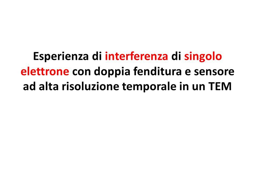 Summary L'esperienza di interferenza di singolo elettrone.