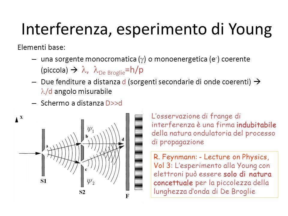 Interferenza, esperimento di Young Elementi base: – una sorgente monocromatica (  ) o monoenergetica (e - ) coerente (piccola) , De Broglie =h/p – D