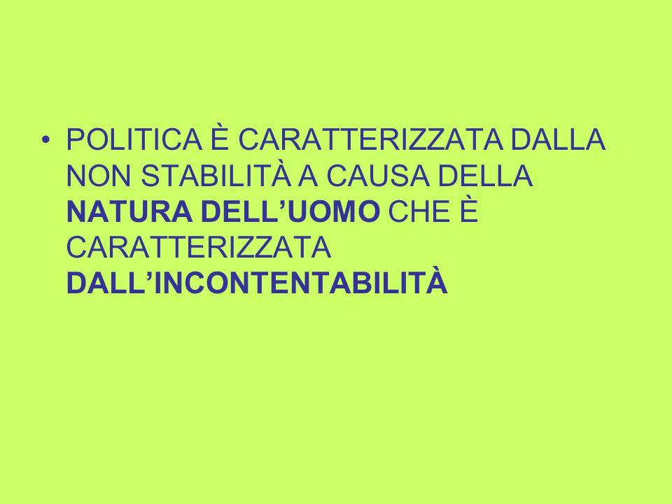 POLITICA È CARATTERIZZATA DALLA NON STABILITÀ A CAUSA DELLA NATURA DELL'UOMO CHE È CARATTERIZZATA DALL'INCONTENTABILITÀ