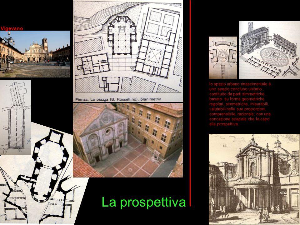 La prospettiva lo spazio urbano rinascimentale è uno spazio concluso unitario, costituito da parti simmetriche, basato su forme geometriche regolari,