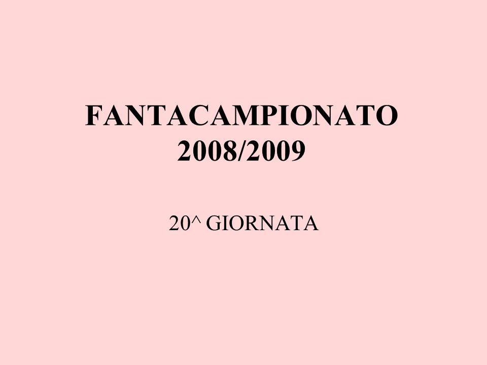 FANTACAMPIONATO 2008/2009 20^ GIORNATA