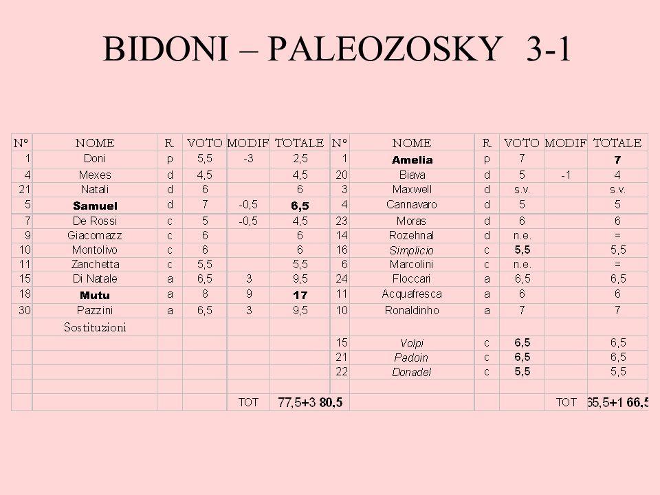 BIDONI – PALEOZOSKY 3-1