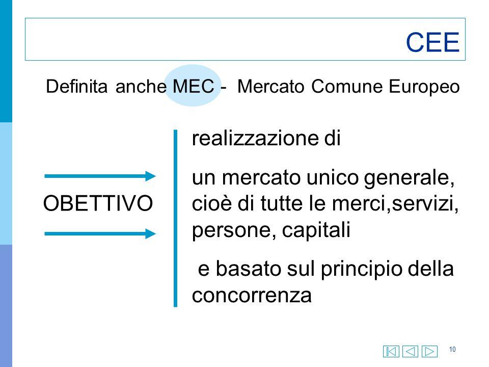 10 CEE Definita anche MEC - Mercato Comune Europeo OBETTIVO realizzazione di un mercato unico generale, cioè di tutte le merci,servizi, persone, capitali e basato sul principio della concorrenza