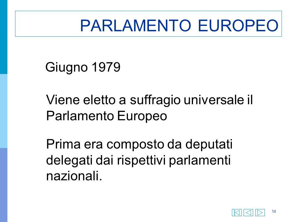 14 PARLAMENTO EUROPEO Giugno 1979 Viene eletto a suffragio universale il Parlamento Europeo Prima era composto da deputati delegati dai rispettivi par