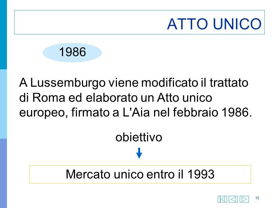 16 ATTO UNICO 1986 A Lussemburgo viene modificato il trattato di Roma ed elaborato un Atto unico europeo, firmato a L Aia nel febbraio 1986.