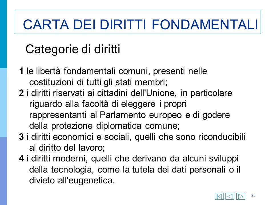 28 CARTA DEI DIRITTI FONDAMENTALI 1 le libertà fondamentali comuni, presenti nelle costituzioni di tutti gli stati membri; 2 i diritti riservati ai ci