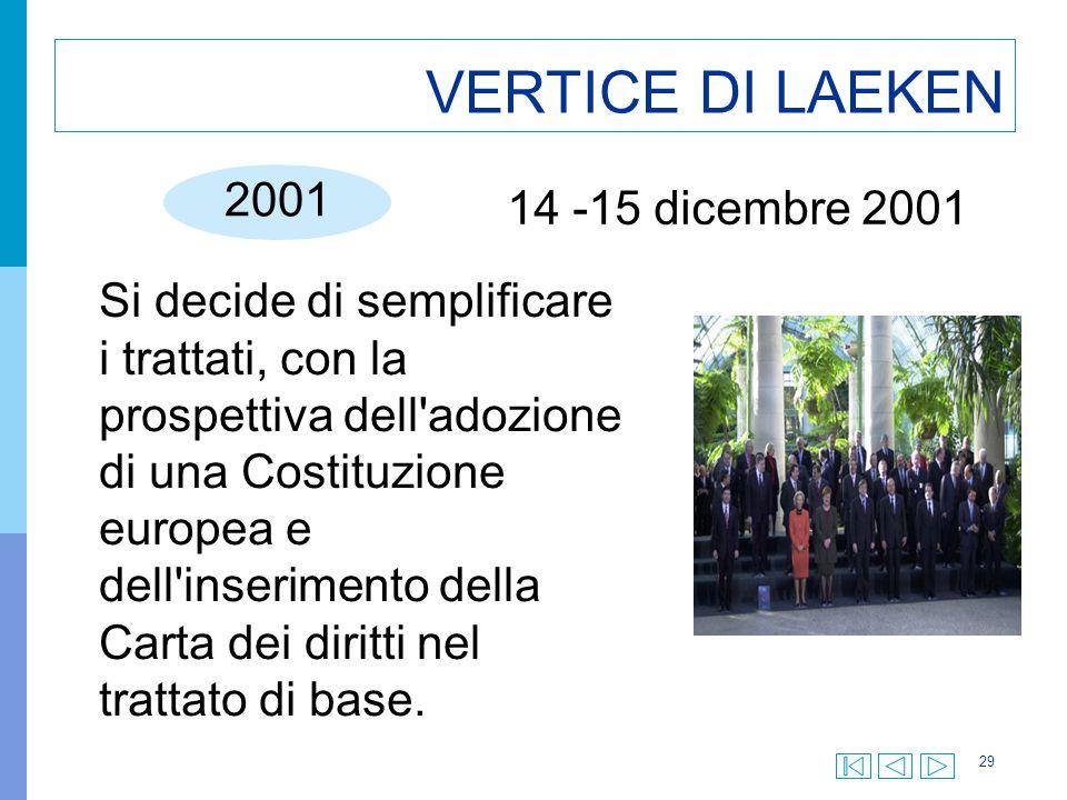 29 VERTICE DI LAEKEN 2001 14 -15 dicembre 2001 Si decide di semplificare i trattati, con la prospettiva dell'adozione di una Costituzione europea e de