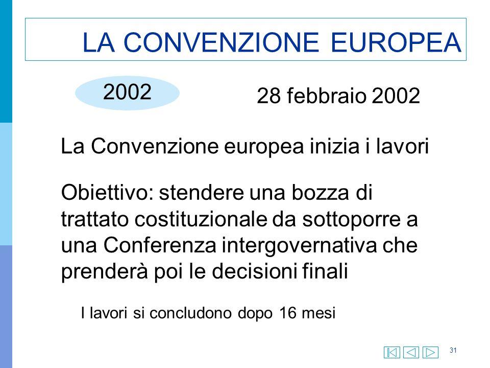 31 LA CONVENZIONE EUROPEA 2002 28 febbraio 2002 La Convenzione europea inizia i lavori Obiettivo: stendere una bozza di trattato costituzionale da sottoporre a una Conferenza intergovernativa che prenderà poi le decisioni finali I lavori si concludono dopo 16 mesi