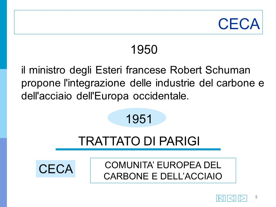 5 CECA 1950 il ministro degli Esteri francese Robert Schuman propone l'integrazione delle industrie del carbone e dell'acciaio dell'Europa occidentale