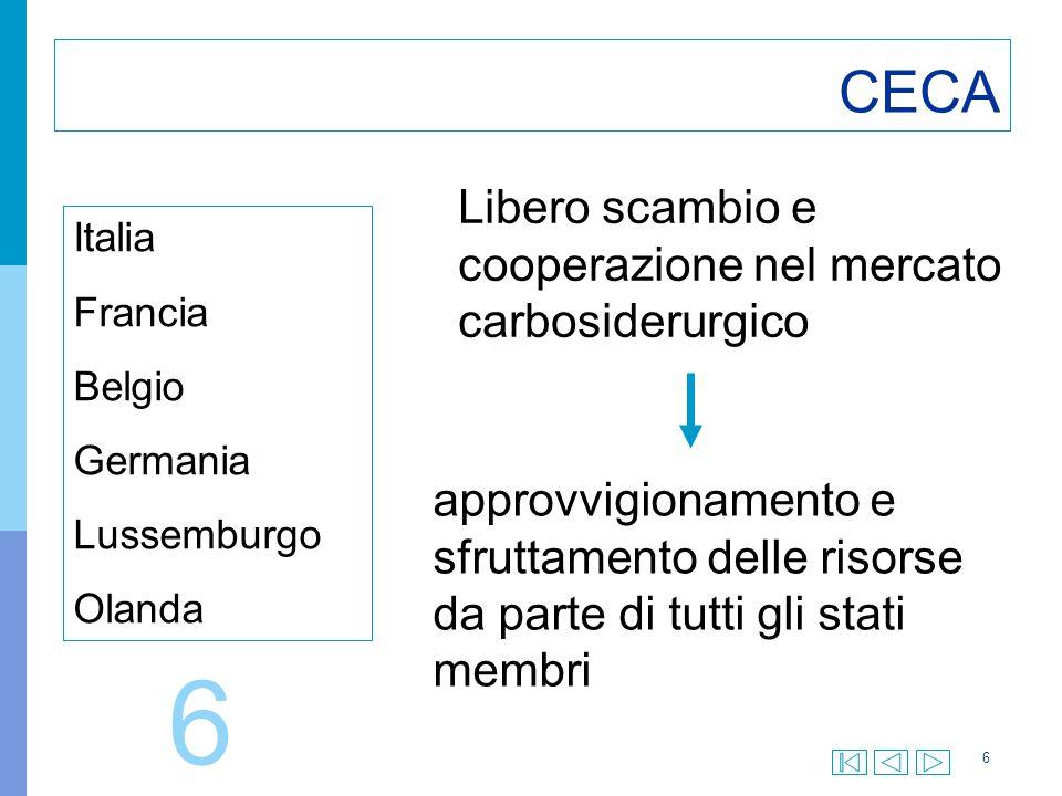 6 CECA Italia Francia Belgio Germania Lussemburgo Olanda 6 Libero scambio e cooperazione nel mercato carbosiderurgico approvvigionamento e sfruttament