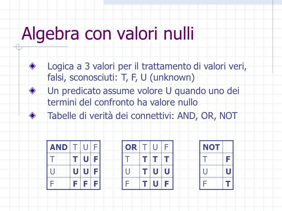 Algebra con valori nulli Logica a 3 valori per il trattamento di valori veri, falsi, sconosciuti: T, F, U (unknown) Un predicato assume volore U quand