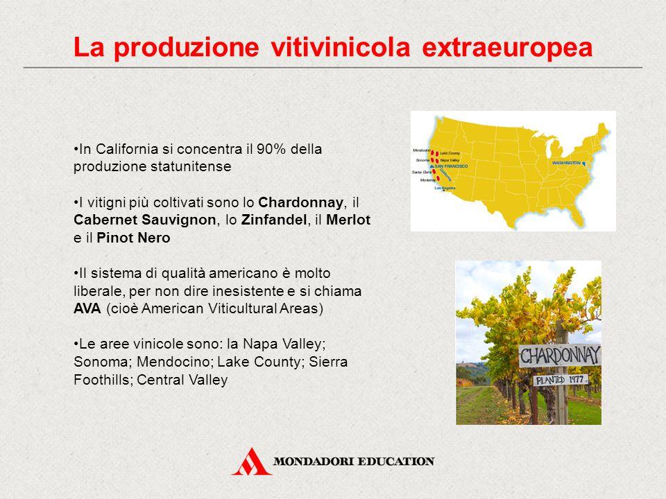 La produzione vitivinicola extraeuropea In California si concentra il 90% della produzione statunitense I vitigni più coltivati sono lo Chardonnay, il Cabernet Sauvignon, lo Zinfandel, il Merlot e il Pinot Nero Il sistema di qualità americano è molto liberale, per non dire inesistente e si chiama AVA (cioè American Viticultural Areas) Le aree vinicole sono: la Napa Valley; Sonoma; Mendocino; Lake County; Sierra Foothills; Central Valley